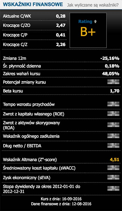 wiadomosci-stockwatch