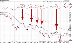 Hedging na akcjach Deutsche Banku