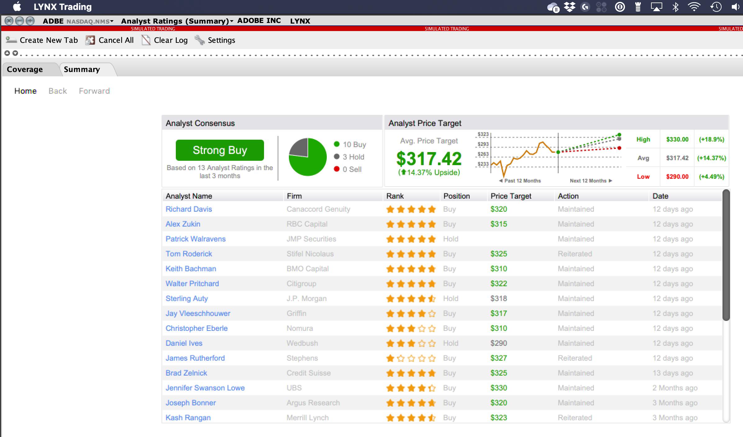 Rekomendacje giełdowe analityków
