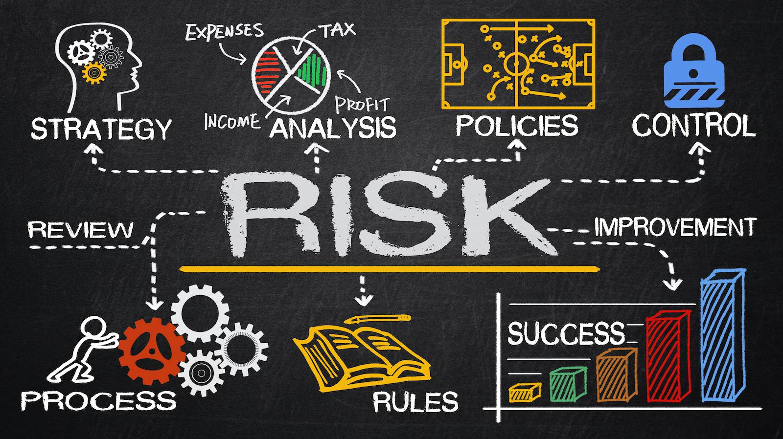 Zarządzanie ryzykiem nagiełdzie